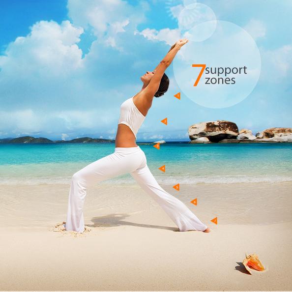 7 support zones maya springbed